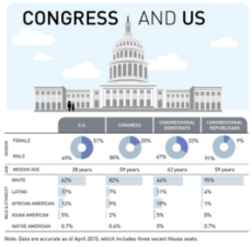 congress and us (3)