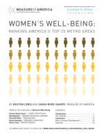 Womens-Well-Being-233x300